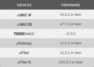 firmware - هشدار امنیتی AirOS های قدیمی UbiQuti